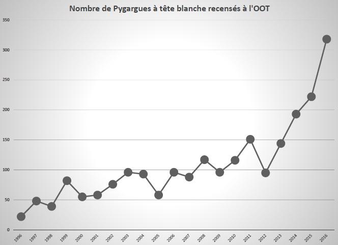 graph_pytbv2